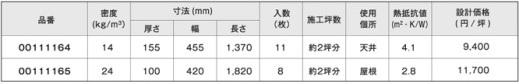 高性能グラスウール断熱材「アクリアサンカット ASC」の規格